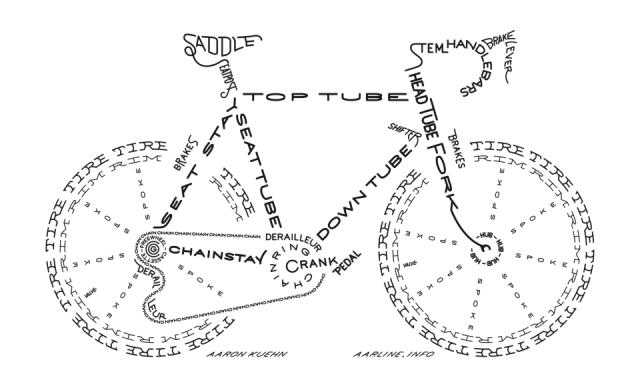 Bike terms